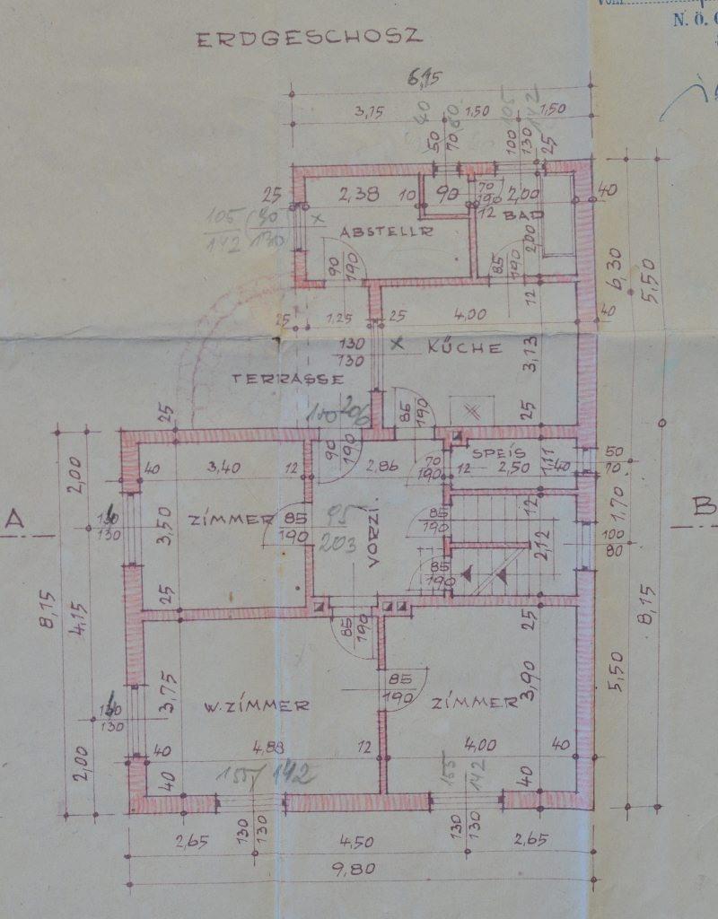 Muellner-elektronik.at
